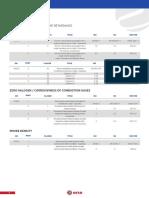 comparision of fire retardent cable_new.pdf