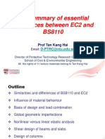B Tan KH - ConSteel Seminar - 6Aug14.pdf
