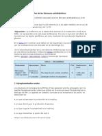 Manifestaciones bucales de los fármacos antidiabéticos.docx