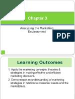 FHBM1124_Marketing_Chapter_3-Marketing_Environment - Copy.pptx