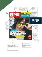 music similar publications