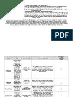 blog21-risk assessment