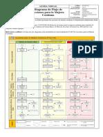 AV-GC-01 Diagrama de Flujo de Acciones para la Mejora Continua Rev01.pdf
