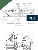 Machine Tool Diagrams