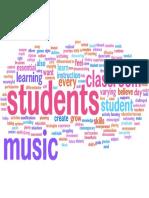 Wordle Graphic