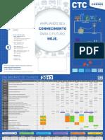 Calendario WEG CTC Brasil 2017