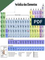 Tabla periodica periodic table con valencias apuntes grupos tabela de quimica urtaz Images