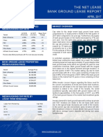 Net Lease Bank Ground Lease Report  | The Boulder Group