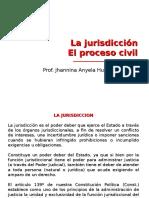 1) La Jurisdicción. El Proceso Civil (Sesión 1) - 18-08-2015 (PPC - 2015-II) (1)