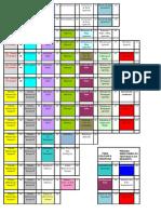 Fluxograma engenharia agricola-UFCG