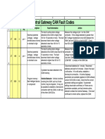 1620_Central Gateway Fault Codes 6.0