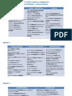 Howard Gardner. Inteligencias Múltiples.pdf