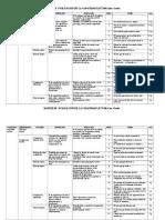 Matriz de Evaluacion de La Capacidad Lectora