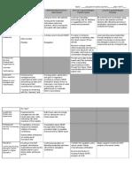 fuentes jacqueline- professional development grid