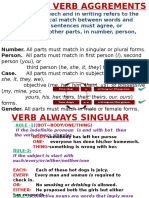 Subject Verb Aggrements