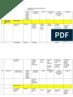 Latihan-Register-Risiko-Pelayanan-Ukp-1.doc