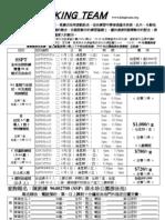 2010年8月9月鯨天會訓練班(九龍西美孚及深水埗)