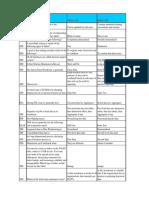 240654866-BI-DW-Assessement.pdf