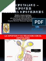 Medicina III - Tumores Hipofisarios
