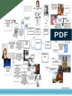 Aprendizaje_Significativo (1).docx
