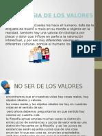 INFORME DE ONTOLOGIA DE VALORES