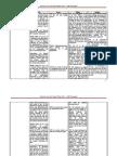 Agrarian Law Case Digest Matrix Set 1