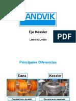 Kessler Axle