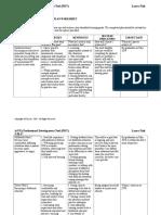 professional development plain 3 20 17