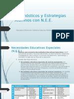Clasificación Posibles Diagnósticos Alumnos