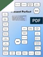 784 Present Perfect a Boardgame
