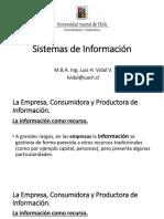03 Sistemas de Información