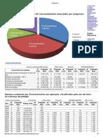 ABCR Estatisticas