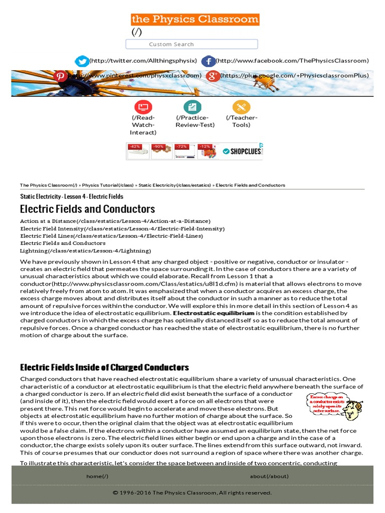 Electric Fields And Conductors Charge Force Electrostatic Detector Electroscope