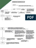 iniciativa de ley de guatemala esquema.docx