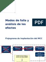 Presentation3.2