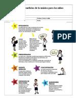 Guía 7º Básico Beneficios Práctica Musical Para Los Niños