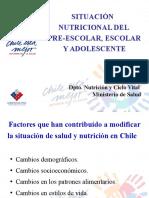 Situacion Nutricional Del Preescolar-escolar y Adolesc_ (1)