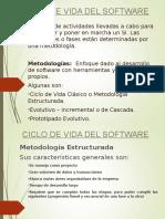 1. Ciclo de Vida del Desarrollo de Sistemas.ppt