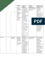 Clasificación en Sectores de 100 Empresa de Colombia (1)