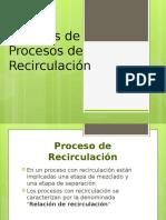 Proceso de Reciculacion