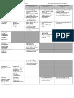 professional development grid