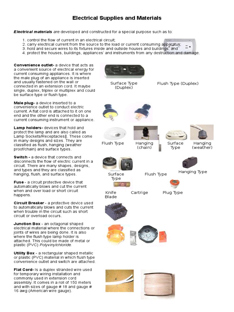 97899235-Electrical-Supplies-and-Materials.docx   Electrical Wiring ...