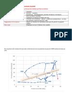 EC2 - prix du pétrole et production.doc
