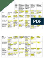 curriculum matrix  completed