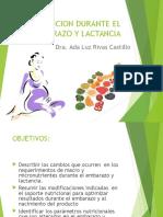 Nutricion Durante El Embarazo y Lactancia