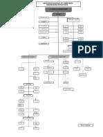 organigramaestructural (1)