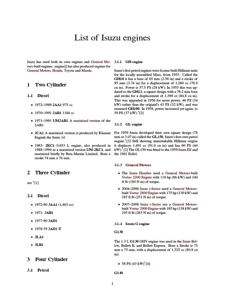 List Of Isuzu Engines