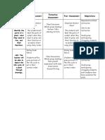 phill tws assessment plan