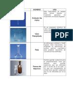 Deber de Quimica Instrumentos de Laboratorio