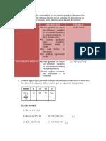 fase 2-Metodos numericos